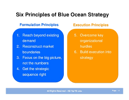 100 blue ocean strategy template blue ocean strategy 5 proven