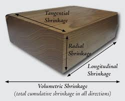 dimensional shrinkage the wood database