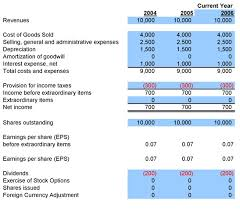 Income Statement Excel Template Income Statement Template Microsoft Excel Templates
