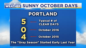 is thanksgiving always the last thursday of the month fox 12 weather blog portland oregon and southwest washington