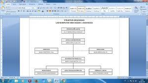 membuat struktur organisasi yang menarik cara membuat struktur organisasi youtube