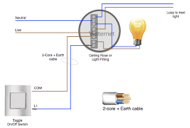 how to wire a light fitting diagram wiring diagram and schematic