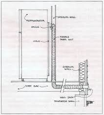 Kitchen Ventilation System Design Uncategorized Kitchen Ventilation System Design In Makeup