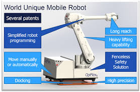 opiflex automation ab european robotics startups and small and