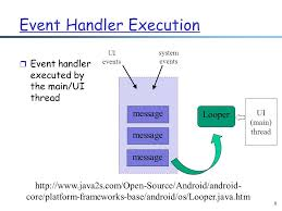 android looper 1 android event handler blocking android inter thread process