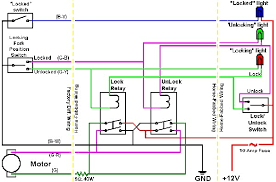 eaton e locker wiring harness diagram wiring diagrams for diy
