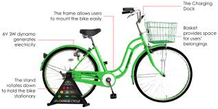 charge your phone kickstarter the charge cycle u2013 a fun way to charge your phone