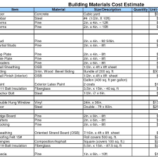construction bid template excel electrical contractor bid sheet template with regard to excel