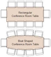 8 Foot Conference Table by Conference Room Seating Calculator U0026 Table Size