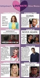 Glee Memes - glee love hate meme by arnumdrusk on deviantart