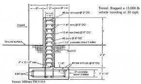 Factor Nice Ideas Concrete Retaining Wall Design Homely Retaining - Design retaining wall