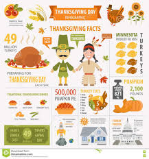 thanksgiving shocking sad facts about your thanksgiving turkey