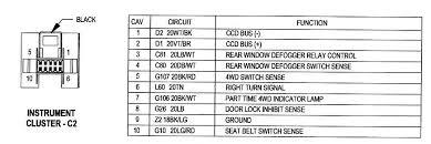 98 cherokee gauge cluster not working jeepforum com