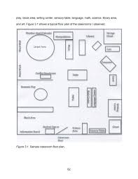 resume format for engineering students ecers classroom pictures this is a good floor plan for indoor play indoor environments