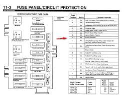 e350 fuse box ford wiring diagrams for diy car repairs