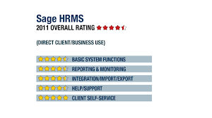 2011 review of sage hrms cpa practice advisor
