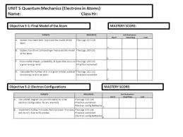5 hr class in unit 11 mastery rubric chemical reactions name class hr ppt