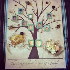 family tree wall decor at home and interior design ideas