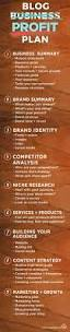How To Create An Online Resume Best 20 Business Plan Template Ideas On Pinterest Template For