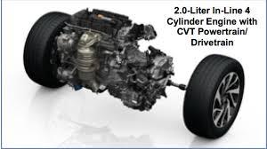 honda civic 2 0 manual 2016 honda civic coupe press kit powertrain honda