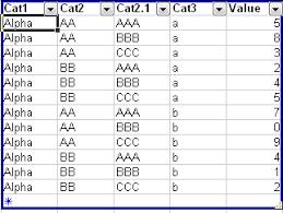 pivot table conditional formatting with vba peltier tech blog