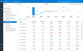 full list of stripe analytics software u2013 stats and bots