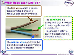 what is the neutral wire dolgular com
