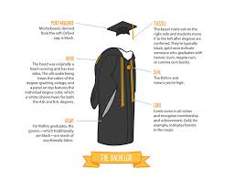 custom graduation tassels a guide to academic regalia college news rollins college 360 news