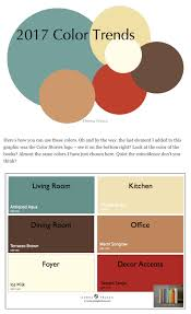 Dining Room Paint Colors 2017 by Benjamin Moore Palette Warm Sunglow Melted Butter Terrazzo Brown