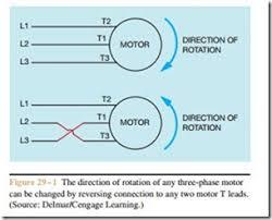 electric motor wiring diagram forward reverse electric wiring
