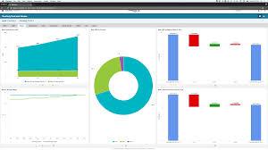 blog black box business plans saas plan example analytics 2156083