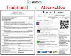 Chiropractic Resume Traditional Resume Examples Resume Example And Free Resume Maker