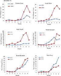 plos neglected tropical diseases bacterial larvicide bacillus