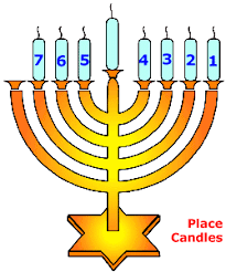 menorah 7 candles akhlah the children s learning network hanukkah