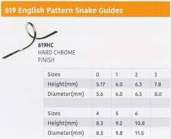 english pattern snake guides meadow fishery websiteenglish pattern snake guides 619hc