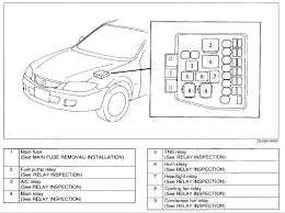 mazda protege 1998 fuse box mazda wiring diagrams for diy car