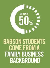 institute for family entrepreneurship blank center babson college