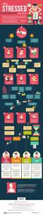 die besten 25 gestresst ideen auf pinterest stressed out