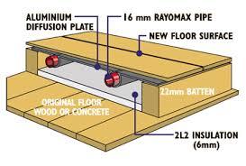 wooden flooring underfloor heating meze
