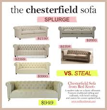 Traditional Chesterfield Sofa by Get The Look For Less U2013 The Chesterfield Sofa