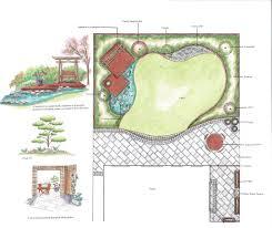 home garden design plan part vegetable japanese plans idolza