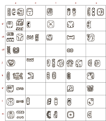 ancient scripts maya