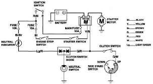 wiring diagram starter motor wiring wiring diagrams instruction