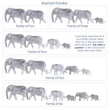 personalised elephant family print by this is nessie