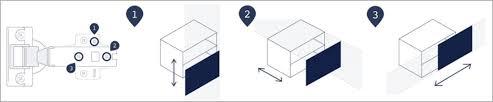 how do i adjust cabinet hinges adjusting ikea cabinet hinges in three easy steps norse