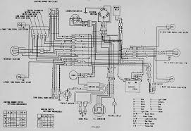 tmx wiring diagram honda wiring diagrams instruction