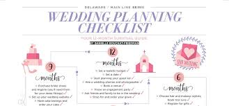 the ultimate wedding planner the ultimate wedding planning checklist delaware line