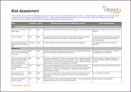 manufacturing risk assessment template it risk assessment template cvsleform