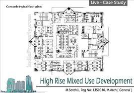 ub city bangalore case study