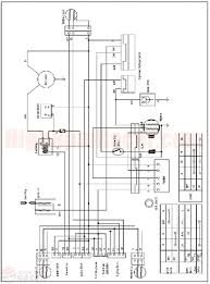 gy6 wiring diagram with basic pics 150cc diagrams wenkm com